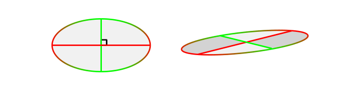 how-to-draw-perspective-ellipsoid-5