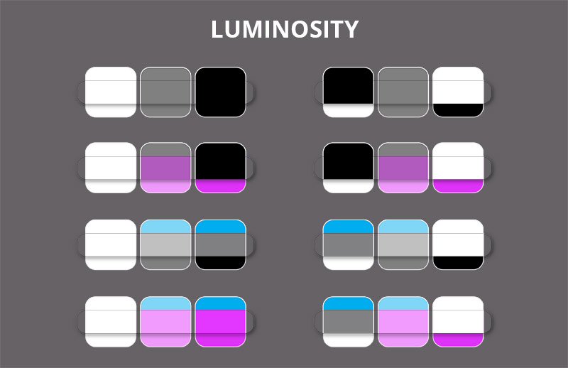 luminosity mode