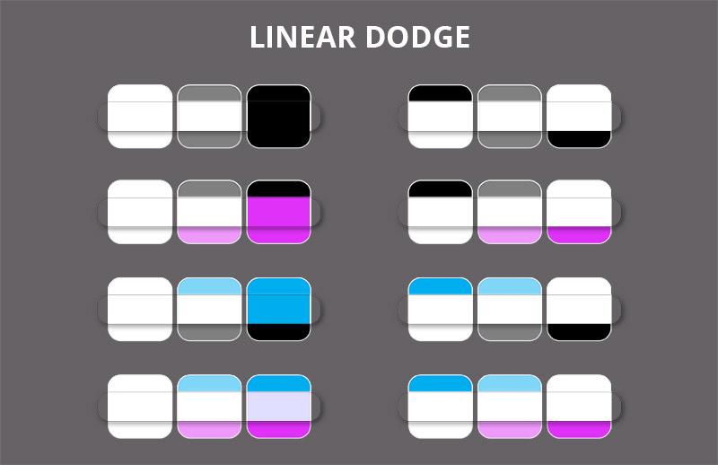 linear dodge mode